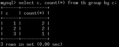 MySQL数据库中group by的实现