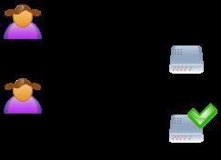TCP洪水攻击(SYN Flood)的诊断和处理