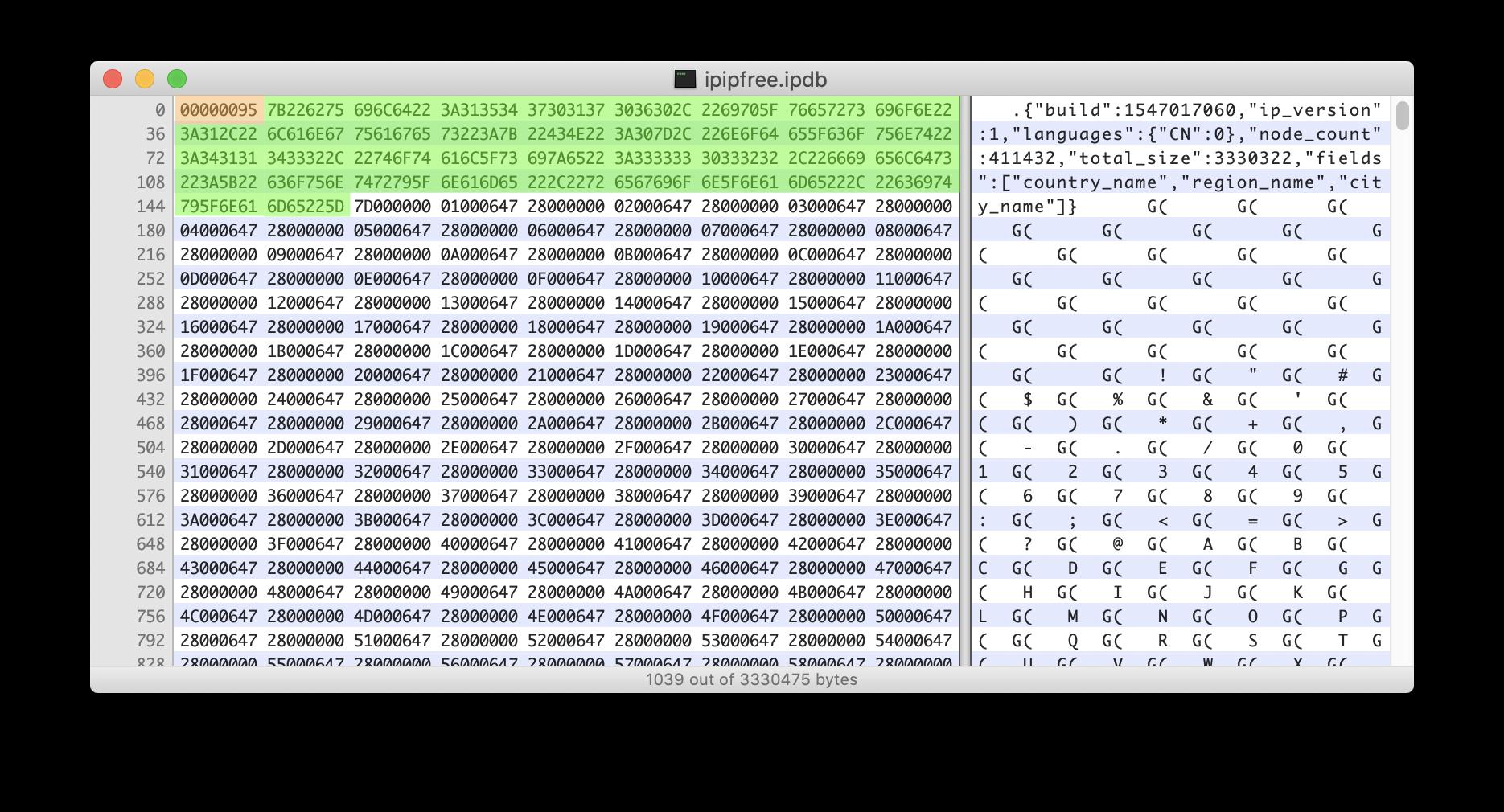IPIP.net 地址库格式分析